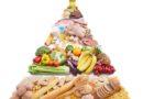 Den nye madpyramide